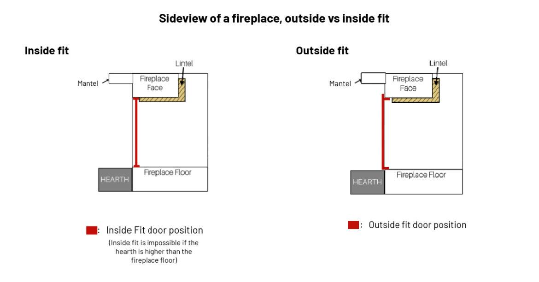 Outside vs Inside fit