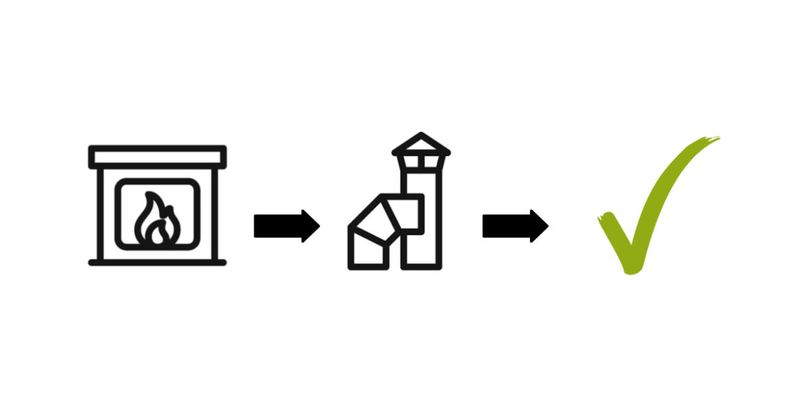 Yes you can angle your chimney flue, Fireplace icon, chimney flue icon and check mark, Can my flue be angled? Can my chimney be angled?