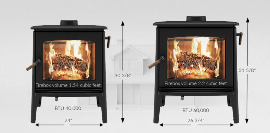 What Size Fireplace Do I Need?
